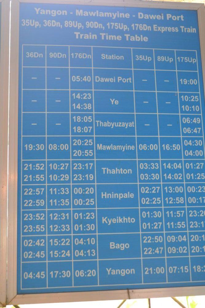 Birmani trasporti treno orario