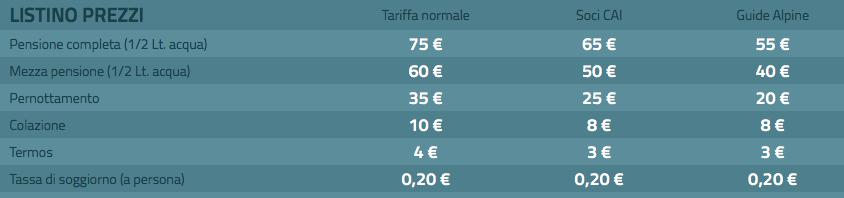 Rifugio Torino - I prezzi per dormire