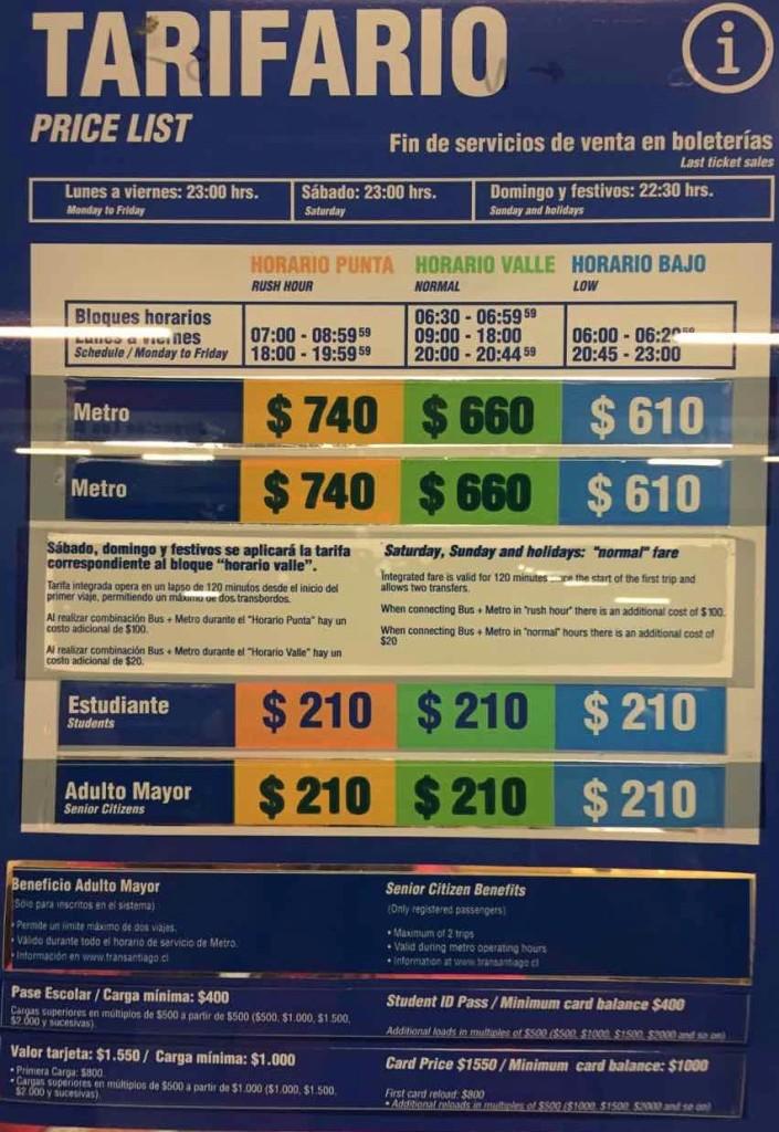 Prezzi della metro di Santiago del Cile
