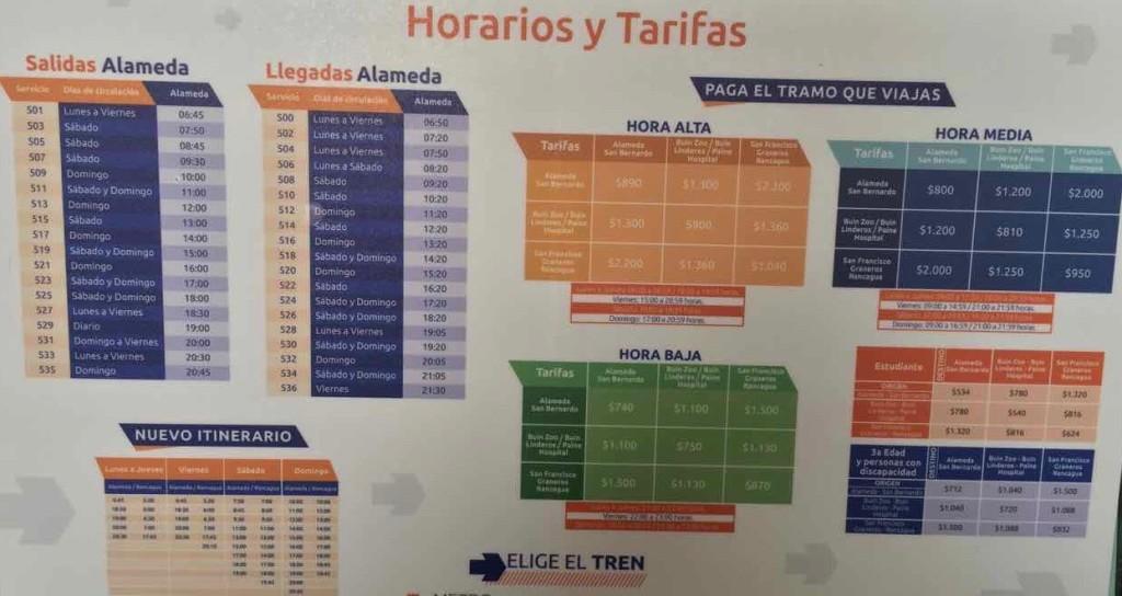 Prezzi e orari della ferrovia Cilena